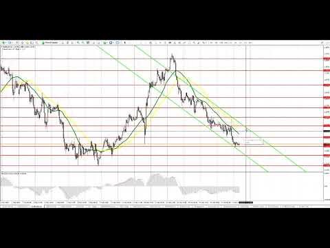 InstaForex Analytics: Видео-прогноз на 22 февраля EUR/USD GBP/USD