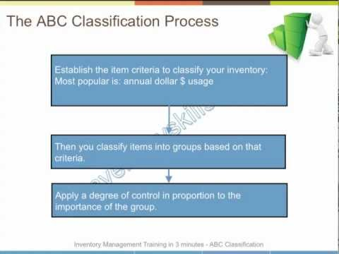 Inventory Management Training in 3 minutes - ABC Classification ...
