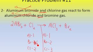 Balancing Word Equations.  (Chemistry Ch. 6, Part 3)