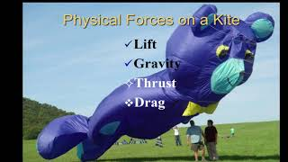 The Physics of Flight with Kites – KitingUSA