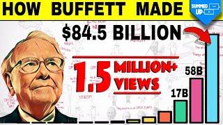Warren Buffet ne $84 Billions kaise banaye | Warren Buffet's Life Story Summedup