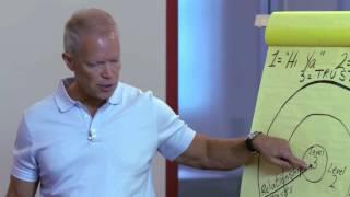 Unconscious Bias Exercise from Diversity Consultant Scott Horton