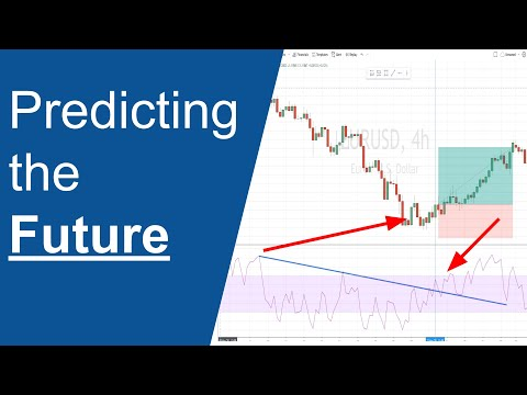 Risk free options trading strategy