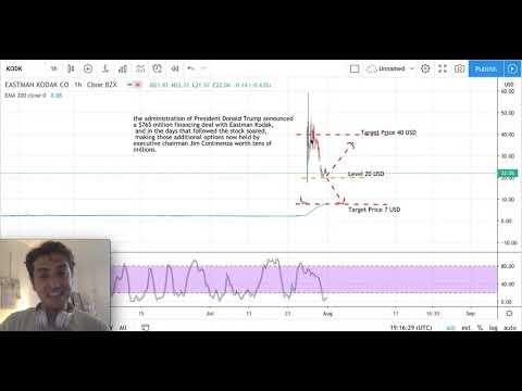 Kodak Stock Analysis – Kodak stock forecast today (week 03/08/20) – KODK Stock Analysis