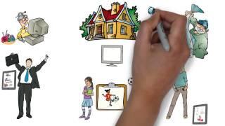 Вирусная реклама | Doodle видео (ролики).
