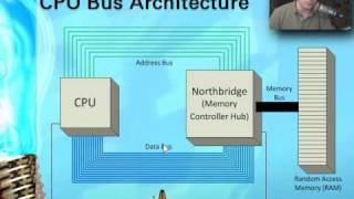CompTIA A+ 220-601: 1.1 - Introduction to CPUs