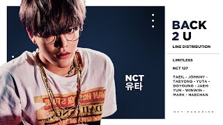 NCT 127 - Back 2 U (AM 01:27)  (Line Distribution)