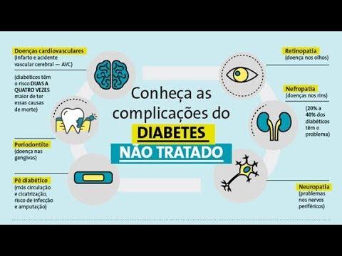 Como cumprir com o tratamento do diabetes