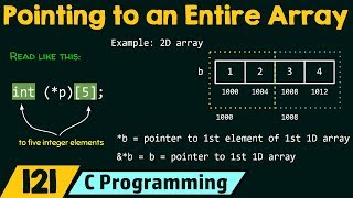 Pointer Pointing to an Entire Array