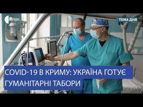 Гуманітарні табори на адмінмежі з Кримом | Яременко, Барієв | Тема дня