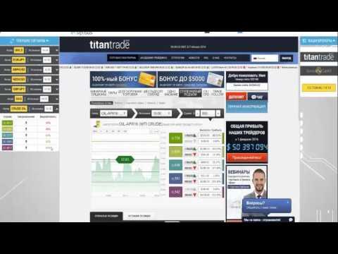 Индикаторы торговли бинарными опционами 60 секунд