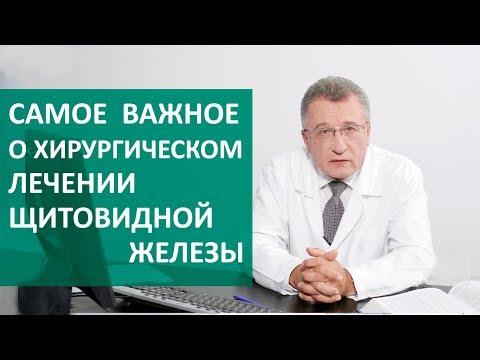 👉 Диагностика и оперативное лечение щитовидной железы. Оперативное лечение щитовидной железы. 12+