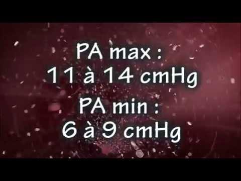 La pression artérielle et le sang épais