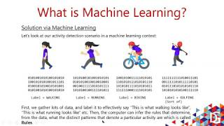 Basic Introduction to Machine Learning by Sakshi Chourasia