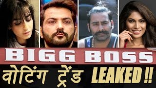 Bigg Boss 10: Online voting trend LEAKED, Bani and Lopa on top | FilmiBeat