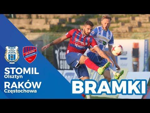 Bramki z meczu Stomil Olsztyn - Raków Częstochowa 1:3