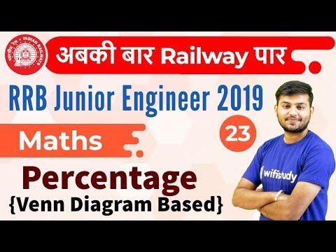 12:30 PM - RRB JE 2019 | Maths by Sahil Sir | Percentage {Venn Diagram Based} mp3 yukle - mp3.DINAMIK.az