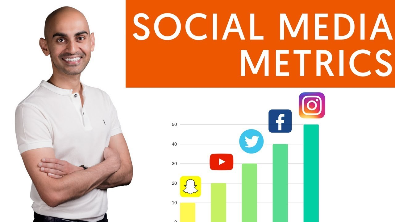 Is Your Social Media Marketing Working?