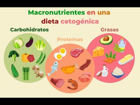 Aumentare il metabolismo e perdere peso velocemente