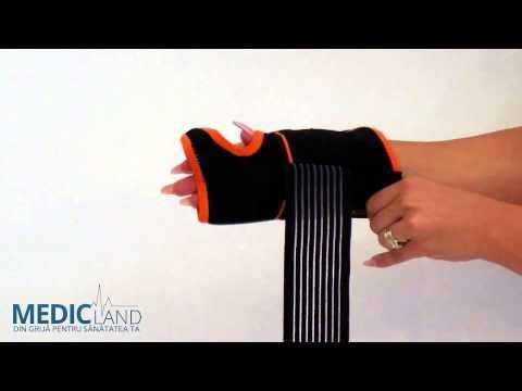 Cum să tratezi inflamația articulației în umăr