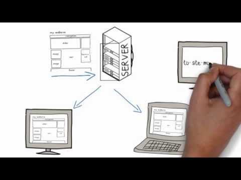 Τι είναι το όνομα χώρου (Domain Name);