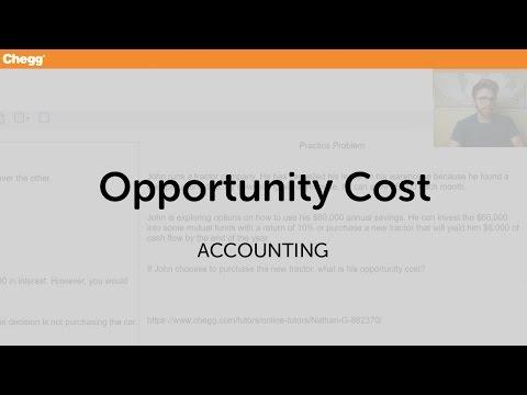 Definition Of Residual Income | Chegg.com