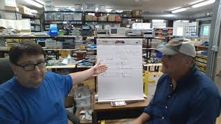 GS 126:  Bob and Mark answer an email question about neuroadaptation