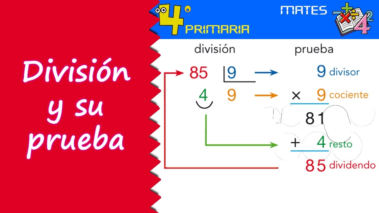 Matemáticas. 4º Primaria. Tema 4. La división y su prueba