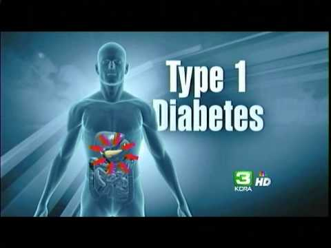 Insulin einfache Nutzungs