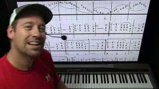 Let My Love Open The Door Piano Keyboard Lesson