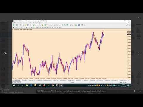 Carte prepagate per trading