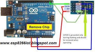 Can the microcontroller program flash memory be