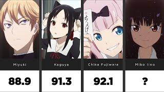 Kei Shirogane  - (Kaguya sama: Love Is War) - Most Handsome & Hottest Kaguya-sama: Love is War 🎀 [Ranked by AI]