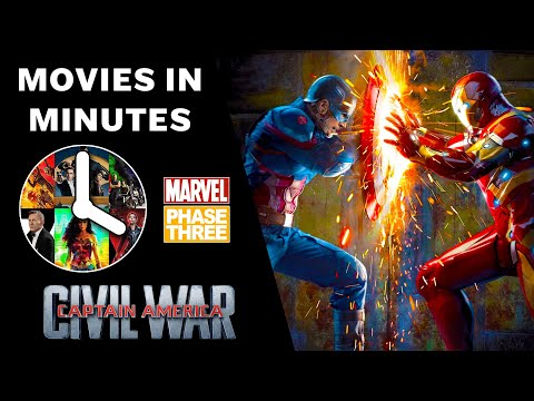 CAPTAIN AMERICA: CIVIL WAR in 4 minutes - (Marvel Phase Three Recap)