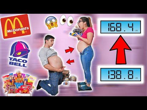 Rata maximă de scădere în greutate