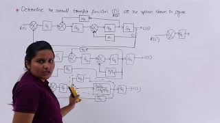 Problem 2 on Block Diagram Reduction