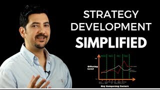 Strategy Development Simplified: What Is Strategy & How To Develop One?  ✓