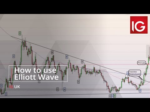 How to use Elliott Wave | How to trade with IG - YouTube