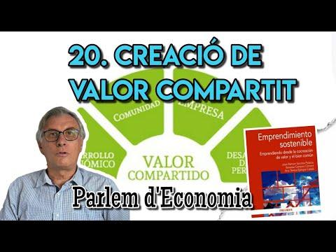 20 - La Creación de Valor Compartido[;;;][;;;]
