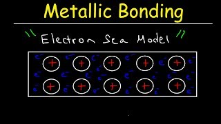 Metallic Bonding and the Electron Sea Model, Electrical Conductivity - Basic Introduction
