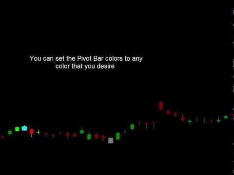 T akcijų kainos pasirinkimo sandoriai