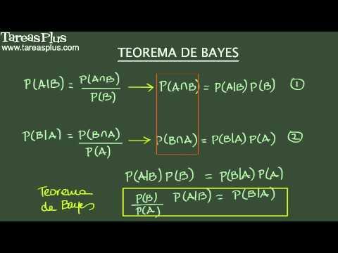 Teorema de Bayes: introducción