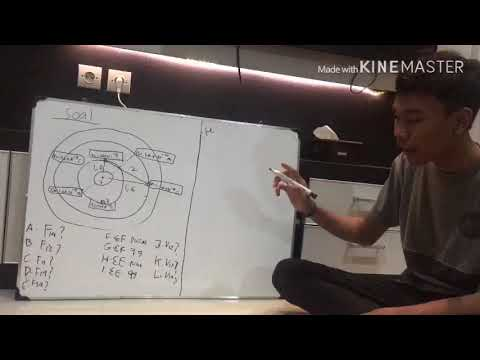 Pembahasan Soal UTS Fisika Dasar II (Hasby Al Baihaqi 3333180088)
