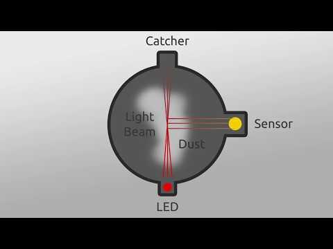como funcionan los detectores de humo