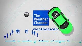 WeatherScan. Local. Always.