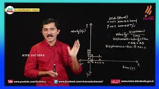 Standard 9 | Physics | Class – 15