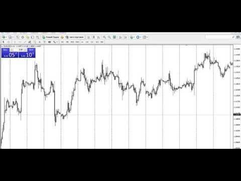 Управление капиталом при торговле бинарными опционами