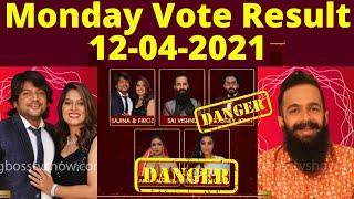 Vote Result Today 12-04-2021 Bigg Boss Malayalam Season 3 Latest Live Vote Result/ Poll Result #BBM3