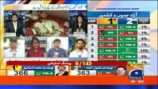 Results Update: Azad Kashmir Election 2021 | AJK Election Results