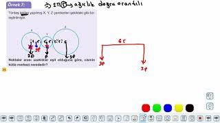 Eğitim Vadisi AYT Fizik 7.Föy Kuvvet ve Hareket 2 Konu Anlatım Videoları
